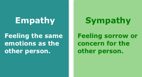 Whatu0027s The Difference Between Empathy And Sympathy? | The Cultural Hall  Podcast